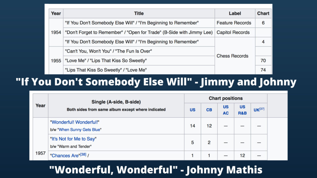 Wonderful, Wonderful, If You Don't Somebody Else Will, Johnny Mathis, Jimmy and Johnny, Jimmy & Johnny